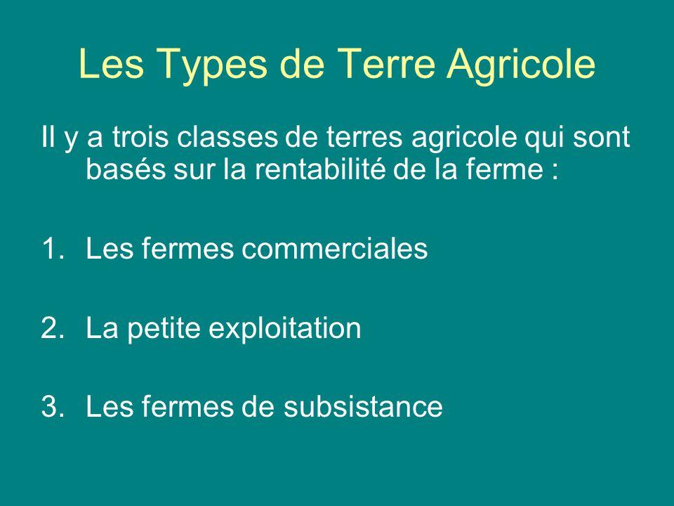Les Types de Terre Agricole
