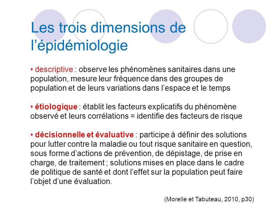 Les trois dimensions de l'épidémiologie