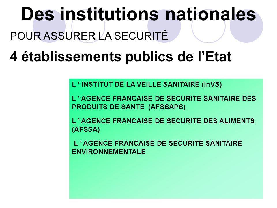 Des institutions nationales