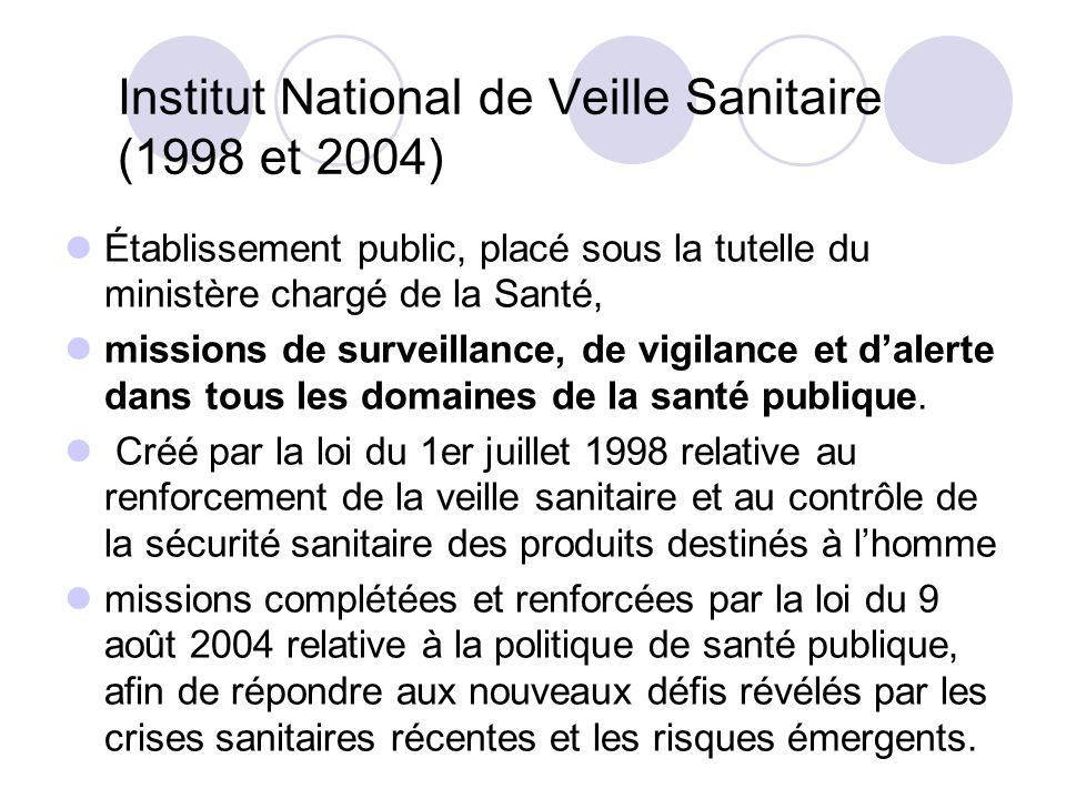 Institut National de Veille Sanitaire (1998 et 2004)