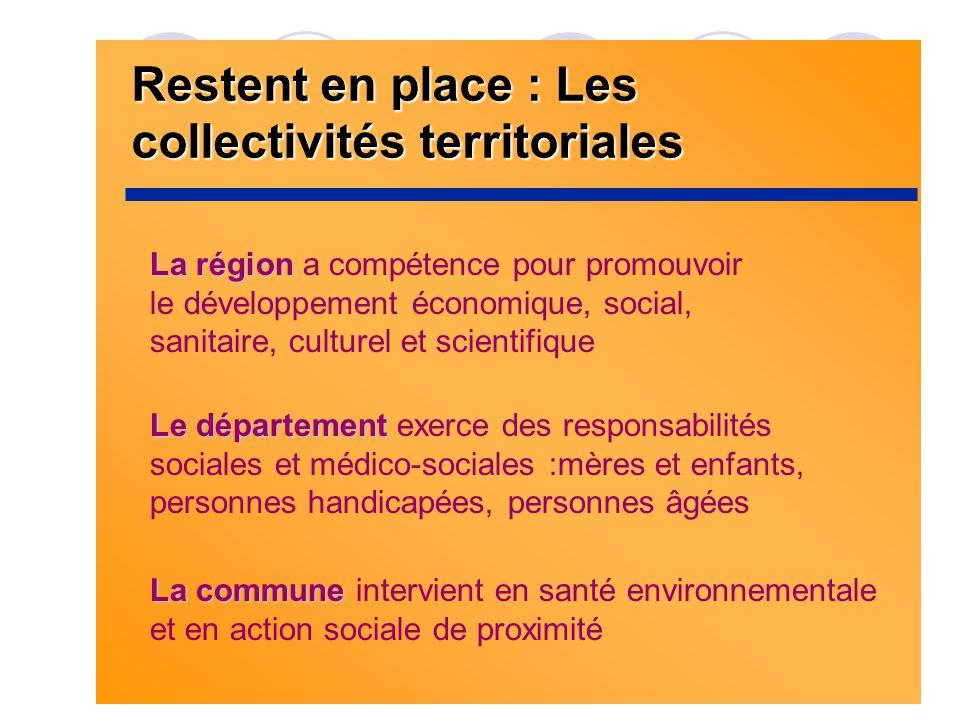 Restent en place : Les collectivités territoriales