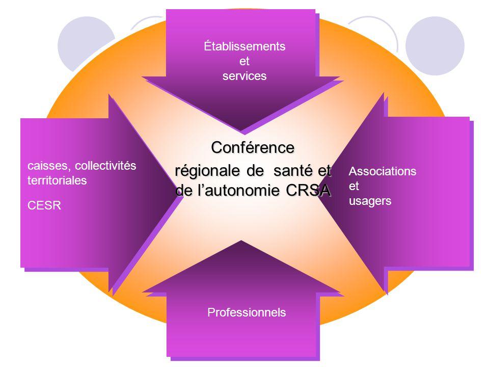 régionale de santé et de l'autonomie CRSA