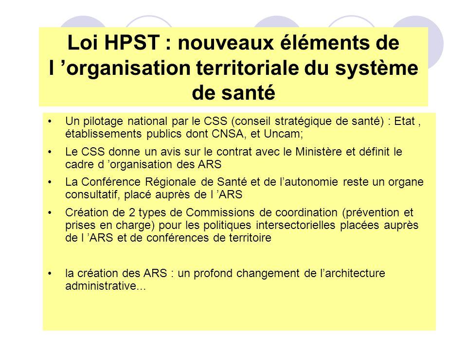 Loi HPST : nouveaux éléments de l 'organisation territoriale du système de santé