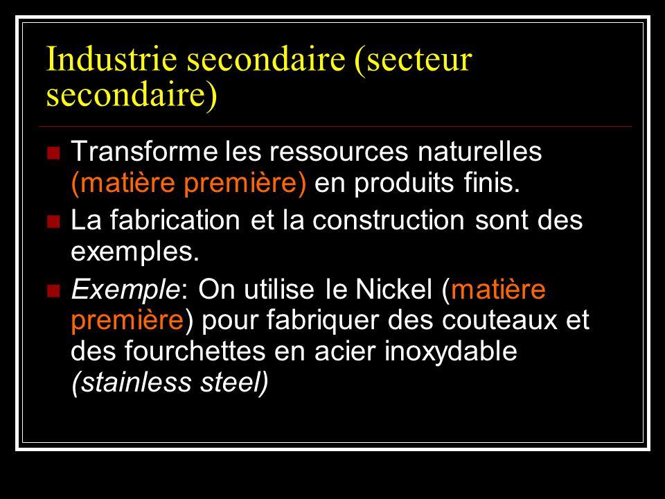 Industrie secondaire (secteur secondaire)
