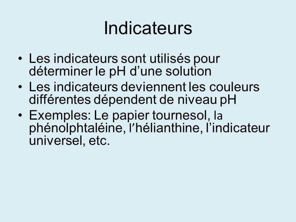 Indicateurs Les indicateurs sont utilisés pour déterminer le pH d'une solution.