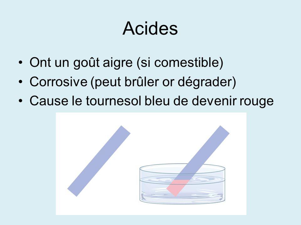 Acides Ont un goût aigre (si comestible)