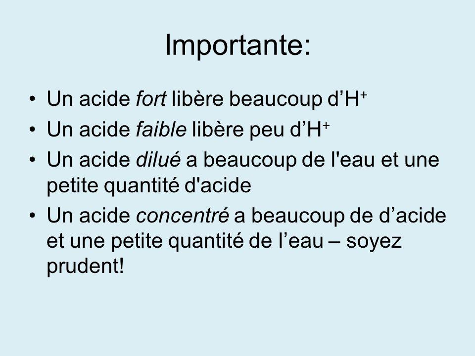 Importante: Un acide fort libère beaucoup d'H+