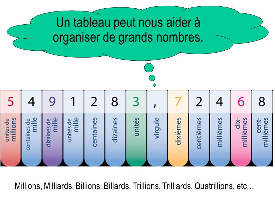 Un tableau peut nous aider à organiser de grands nombres.