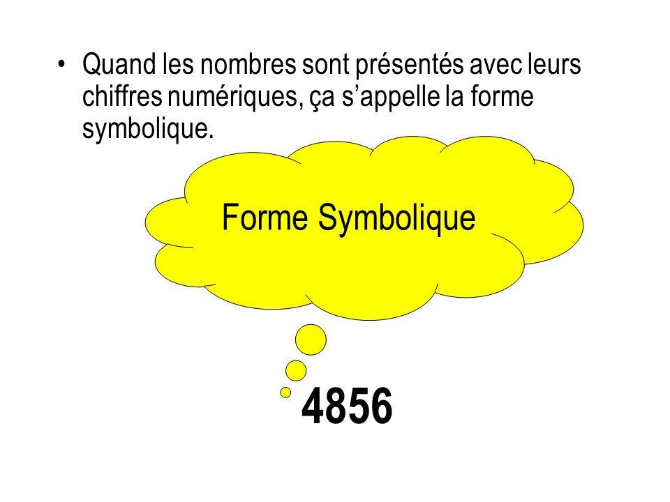 Quand les nombres sont présentés avec leurs chiffres numériques, ça s'appelle la forme symbolique.