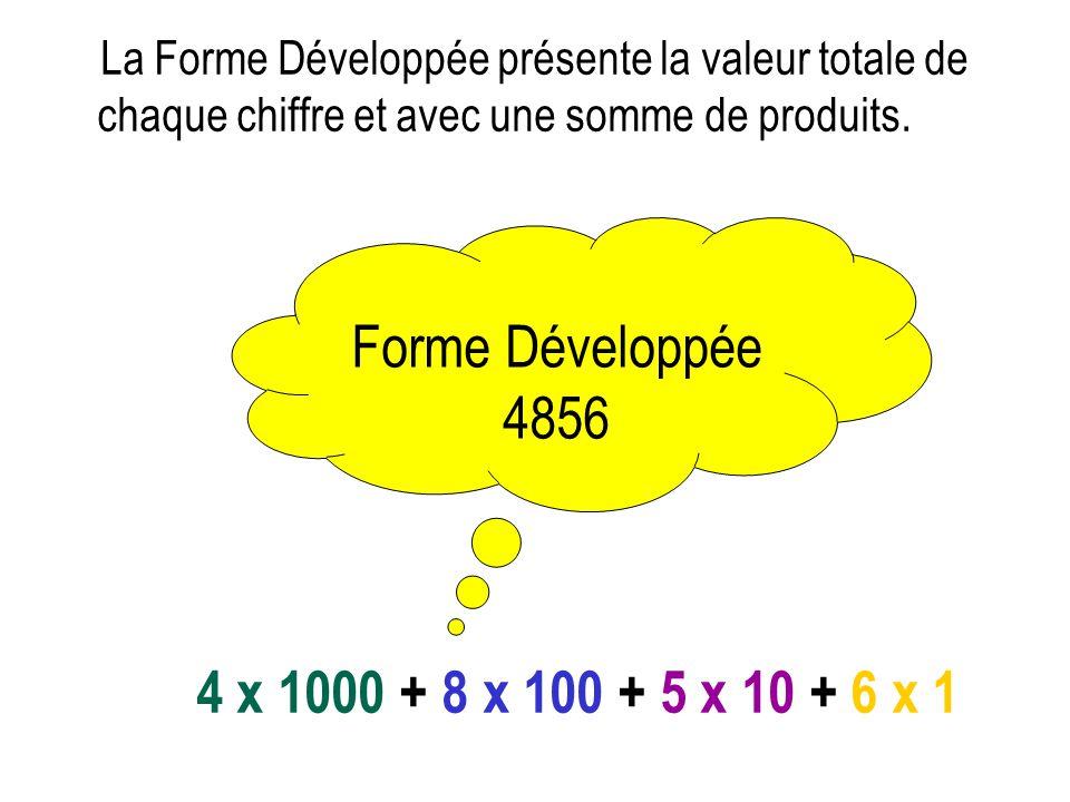 La Forme Développée présente la valeur totale de chaque chiffre et avec une somme de produits.