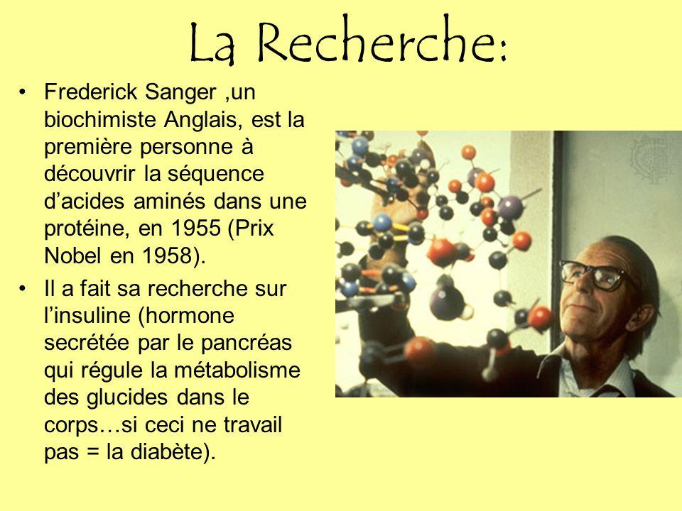 La Recherche: