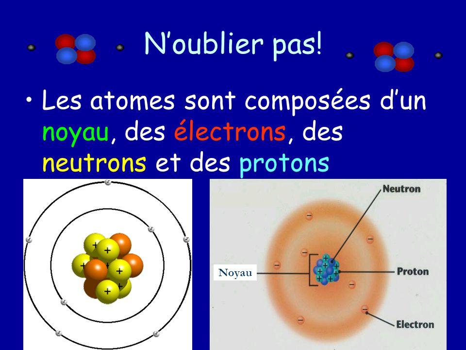 N'oublier pas. Les atomes sont composées d'un noyau, des électrons, des neutrons et des protons.