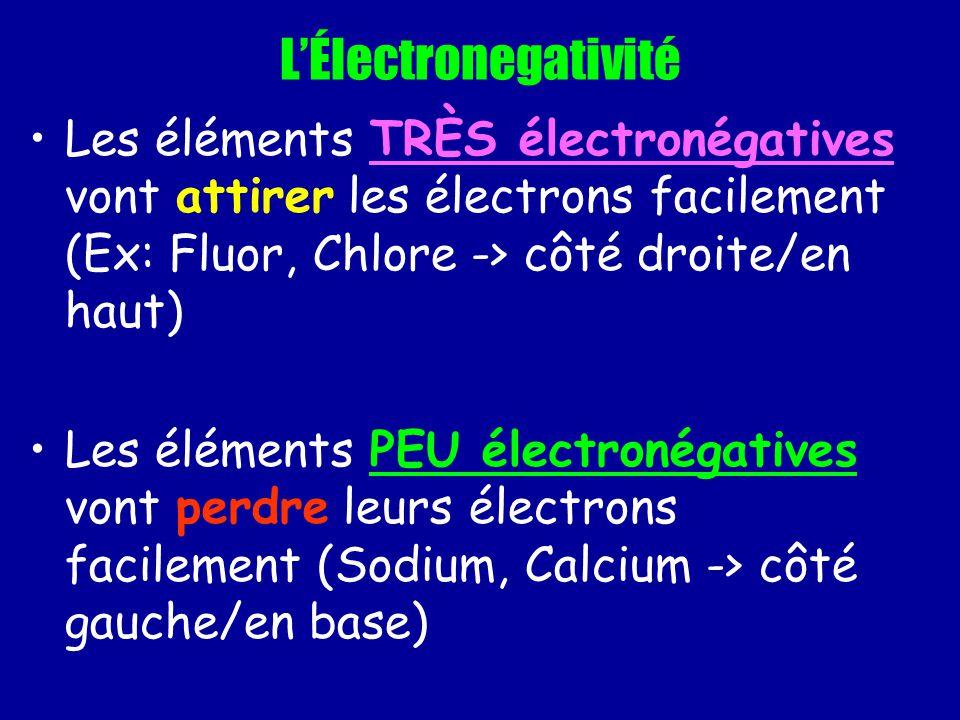 L'Électronegativité Les éléments TRÈS électronégatives vont attirer les électrons facilement (Ex: Fluor, Chlore -> côté droite/en haut)