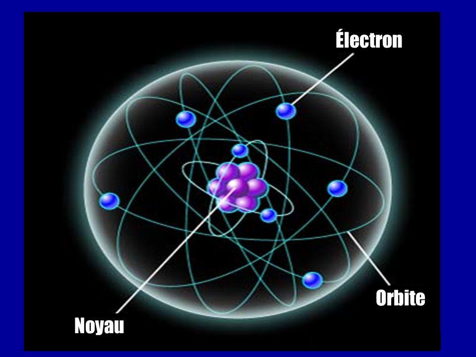 Électron Orbite Noyau
