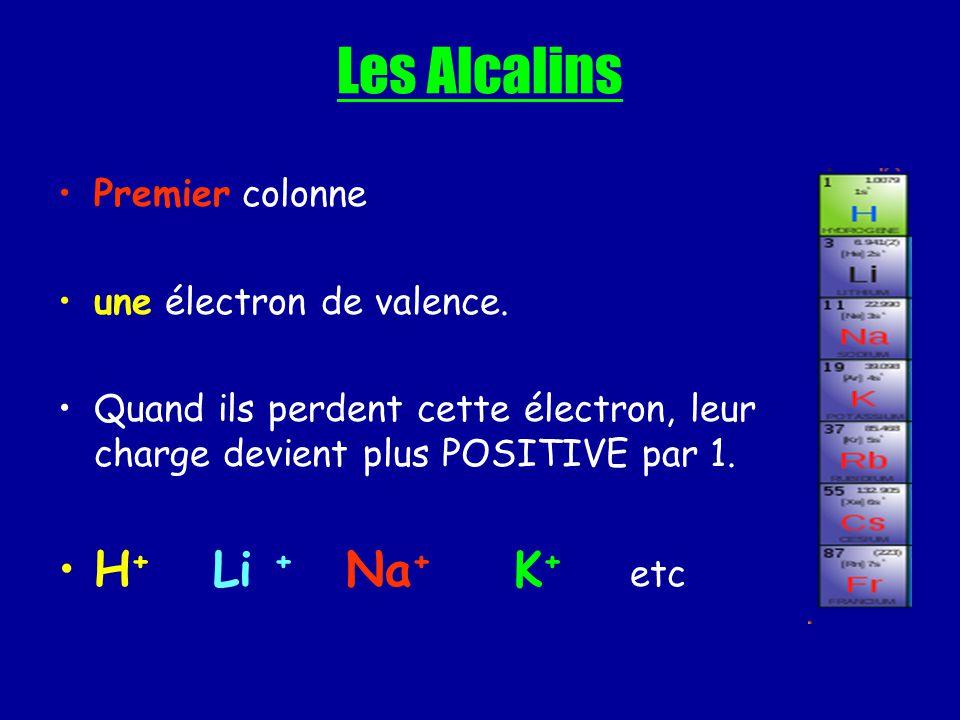 Les Alcalins H+ Li + Na+ K+ etc Premier colonne