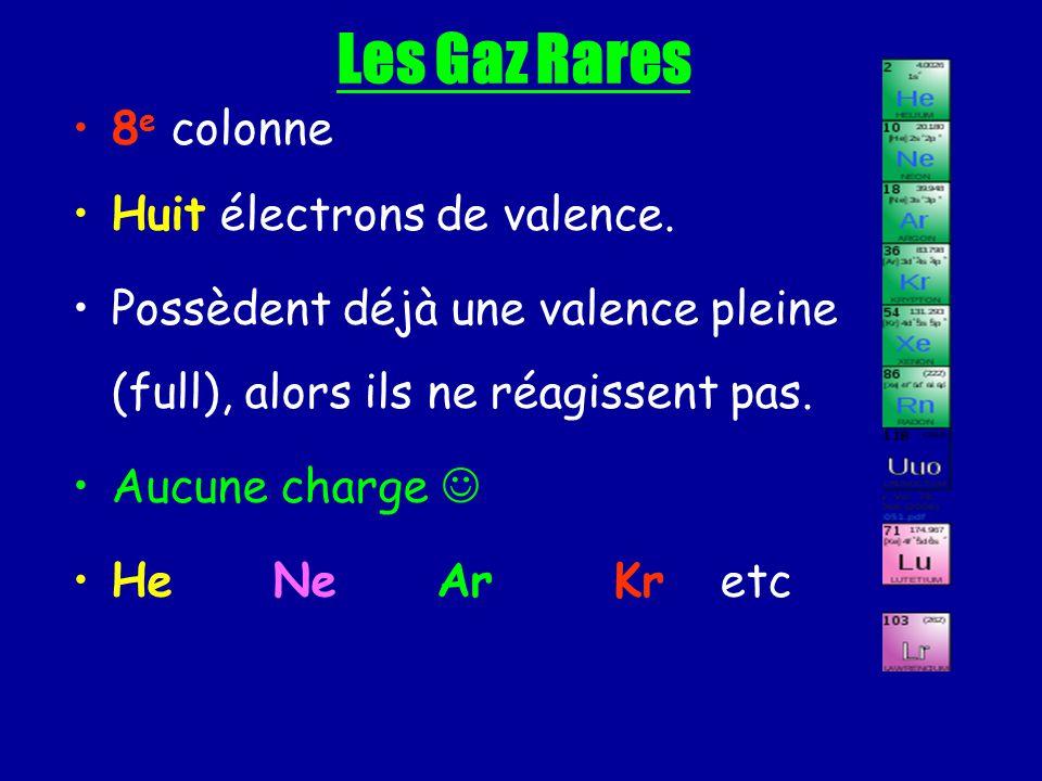 Les Gaz Rares 8e colonne Huit électrons de valence.