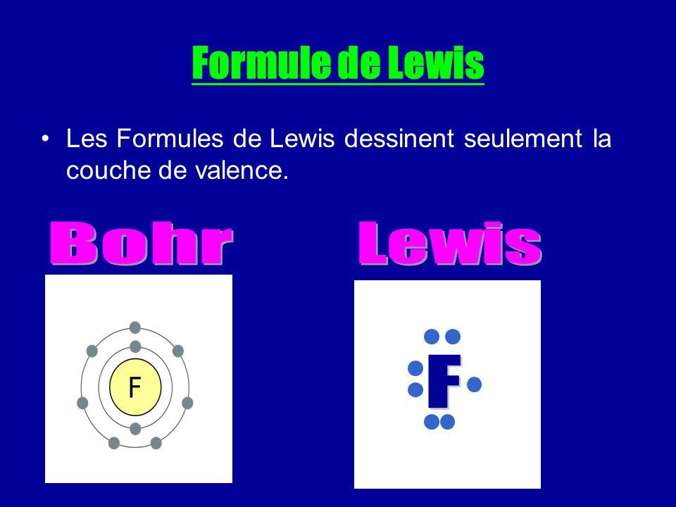 Formule de Lewis Bohr Lewis F
