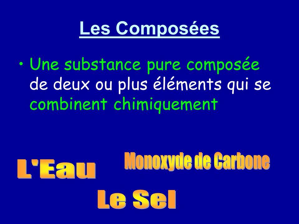 Les Composées Une substance pure composée de deux ou plus éléments qui se combinent chimiquement. Monoxyde de Carbone.