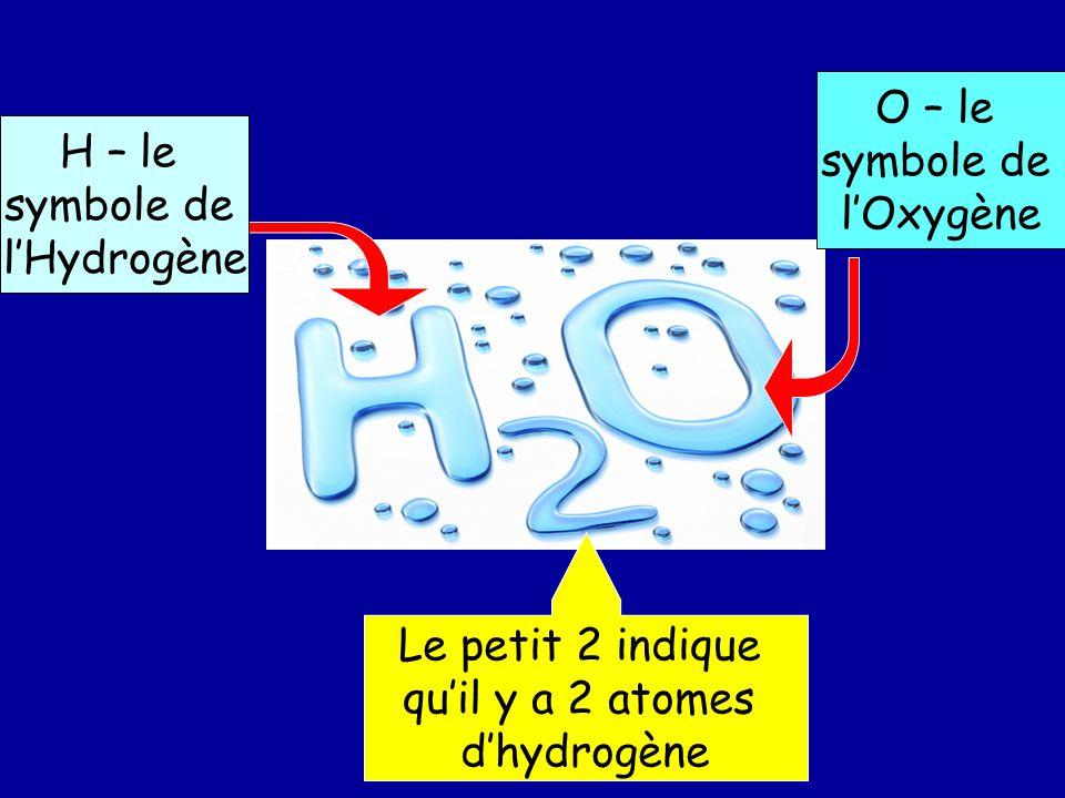 O – le symbole de l'Oxygène H – le symbole de l'Hydrogène