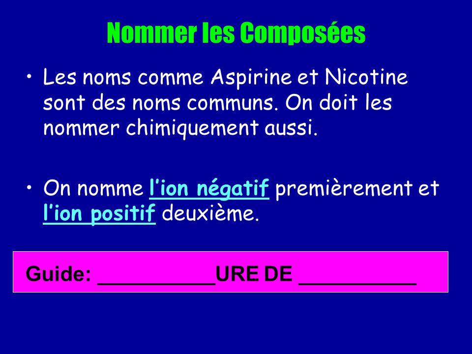 Nommer les Composées Les noms comme Aspirine et Nicotine sont des noms communs. On doit les nommer chimiquement aussi.