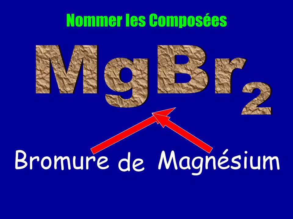 Nommer les Composées MgBr 2 Bromure de Magnésium