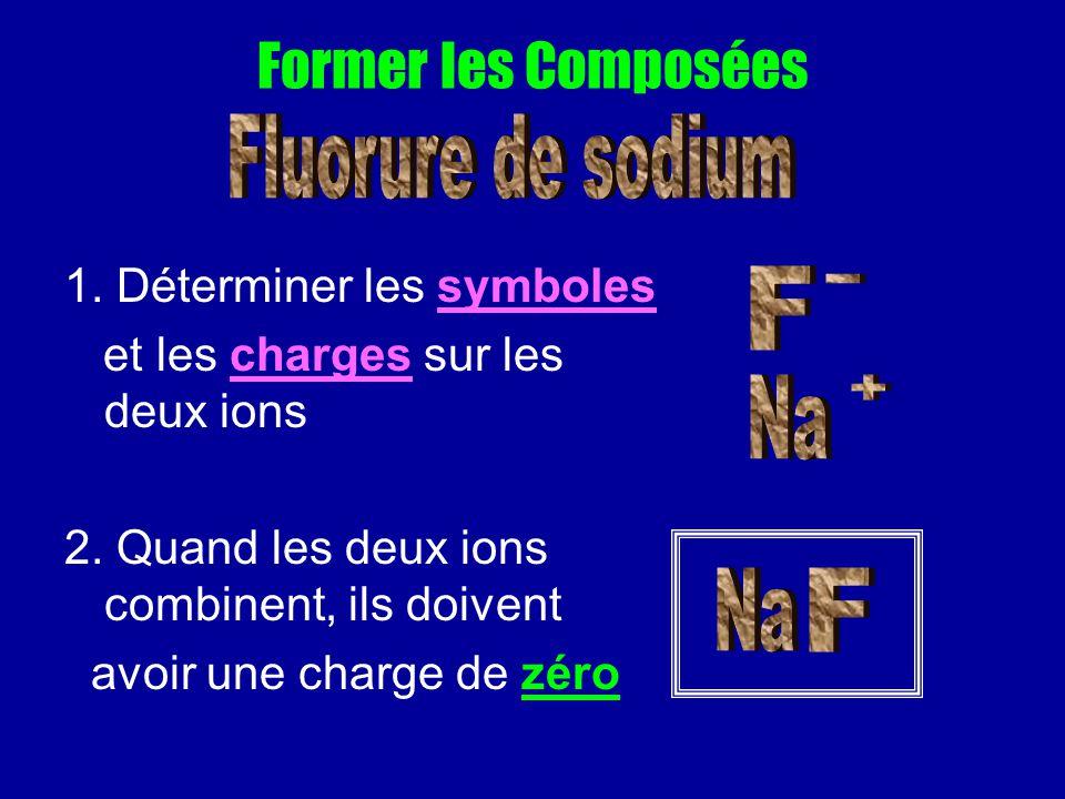 Former les Composées Fluorure de sodium F - Na + Na F