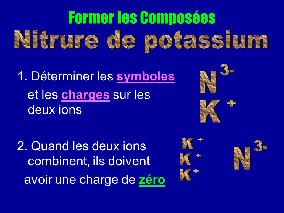 Former les Composées Nitrure de potassium 3- N K + K + 3- N K + K +