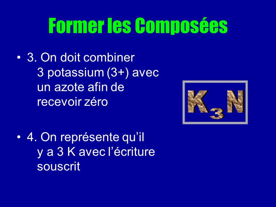 Former les Composées K N 3