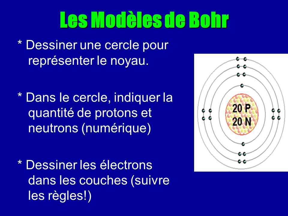 Les Modèles de Bohr * Dessiner une cercle pour représenter le noyau.