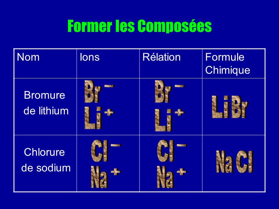 Former les Composées Br Br - - Li Br Li + Li + Cl Cl - - Na Cl Na Na +