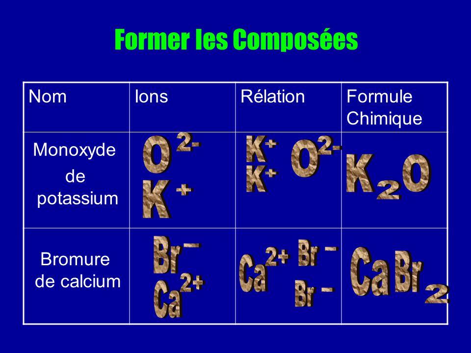 Former les Composées 2- O K 2- + O K O K + K 2 + Br Br - 2+ - Ca Br Ca