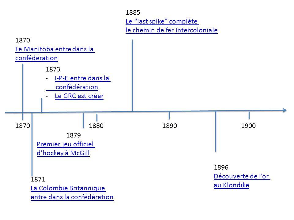 1885 Le last spike complète. le chemin de fer Intercoloniale. 1870. Le Manitoba entre dans la.
