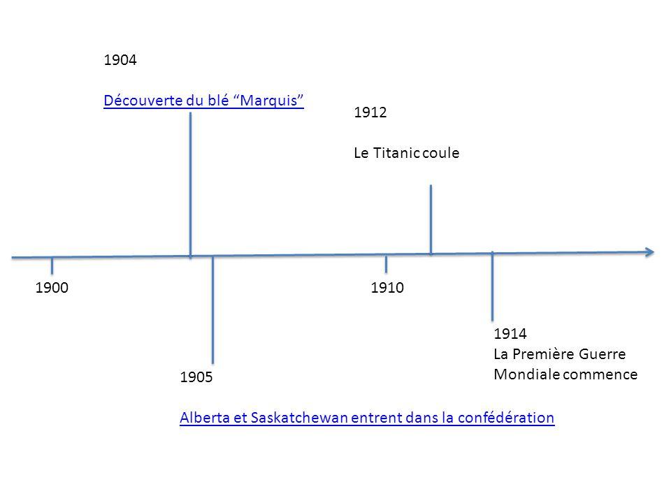 1904 Découverte du blé Marquis 1912. Le Titanic coule. 1900. 1910. 1914. La Première Guerre.