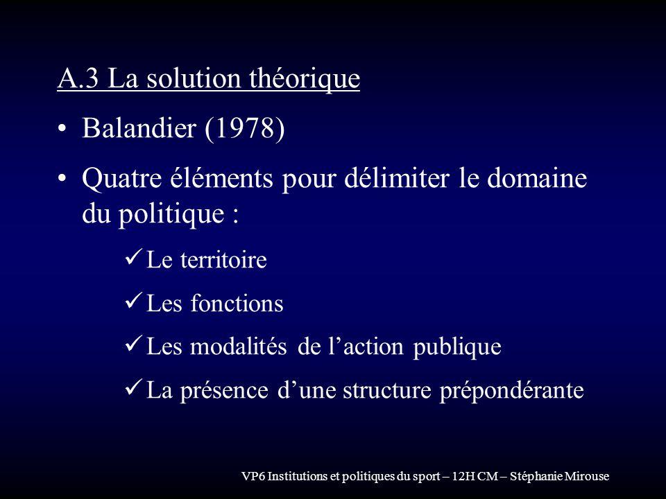 A.3 La solution théorique Balandier (1978)