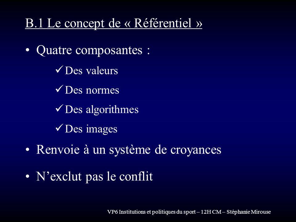 B.1 Le concept de « Référentiel » Quatre composantes :