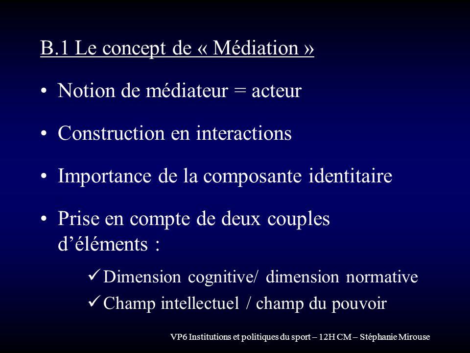 B.1 Le concept de « Médiation » Notion de médiateur = acteur