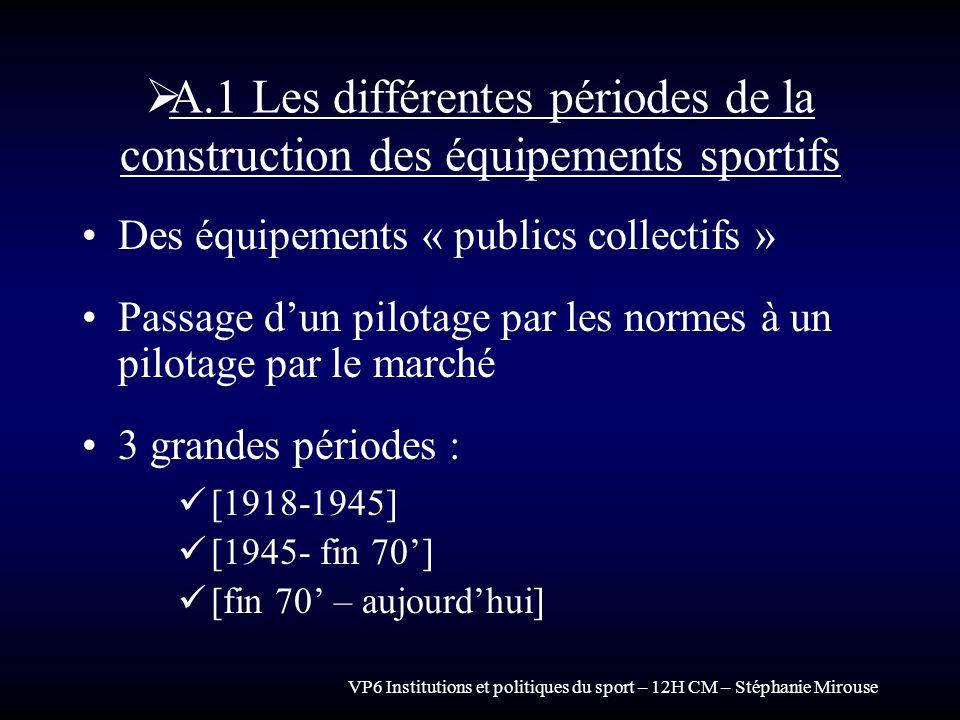 A.1 Les différentes périodes de la construction des équipements sportifs