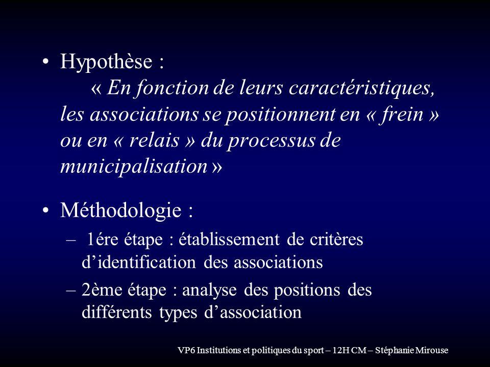 Hypothèse : « En fonction de leurs caractéristiques, les associations se positionnent en « frein » ou en « relais » du processus de municipalisation »