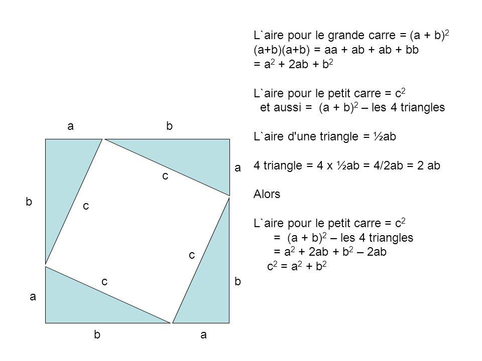 L`aire pour le grande carre = (a + b)2