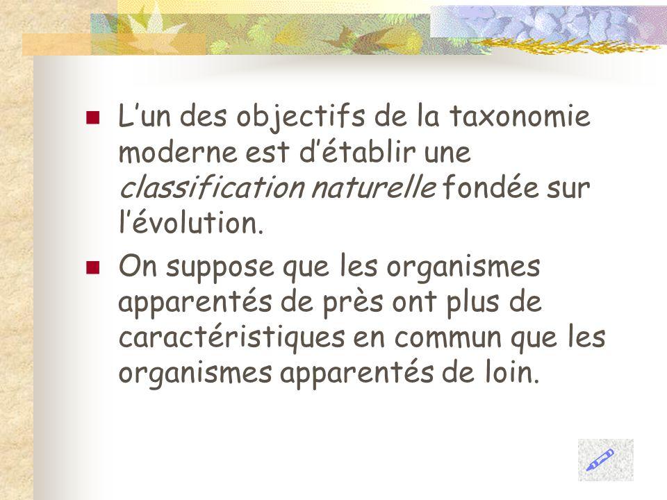 L'un des objectifs de la taxonomie moderne est d'établir une classification naturelle fondée sur l'évolution.