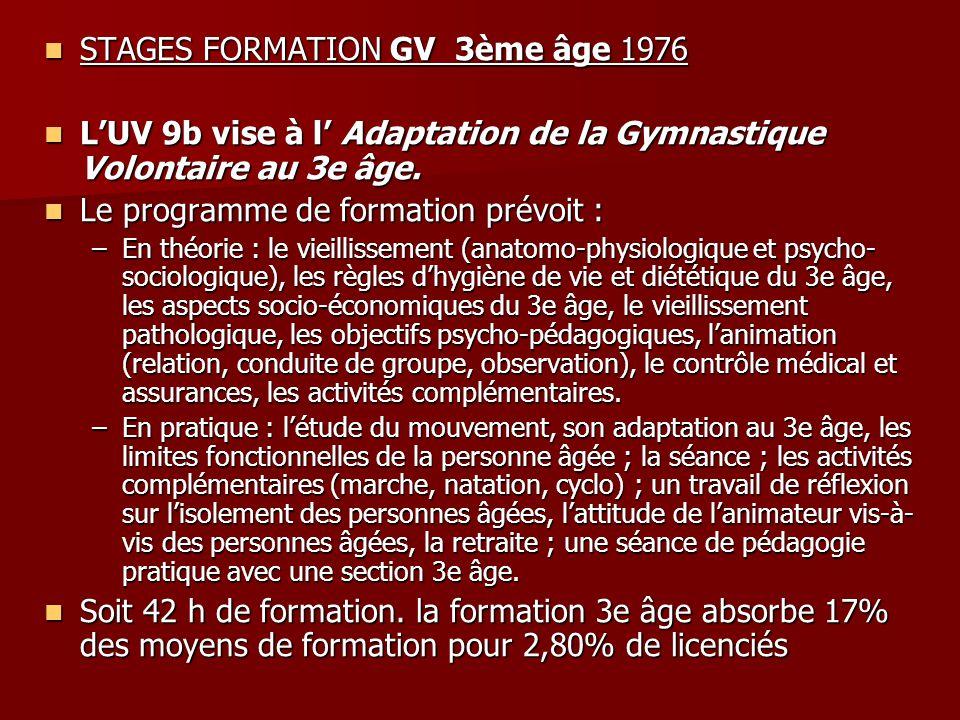 STAGES FORMATION GV 3ème âge 1976
