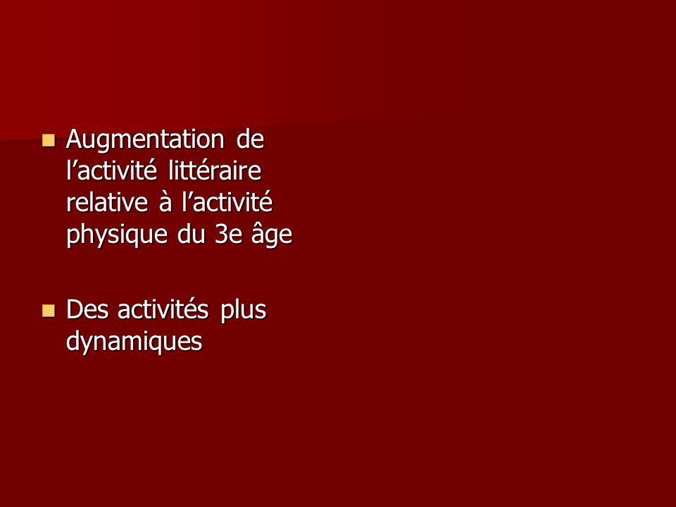 Augmentation de l'activité littéraire relative à l'activité physique du 3e âge