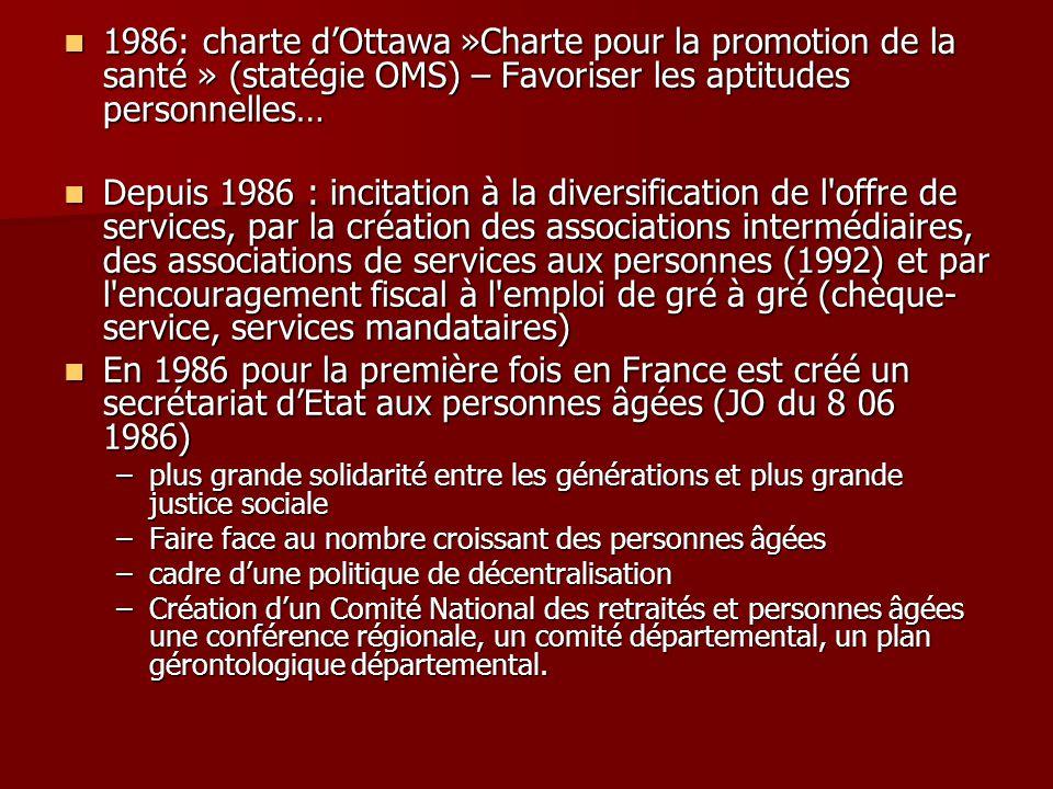1986: charte d'Ottawa »Charte pour la promotion de la santé » (statégie OMS) – Favoriser les aptitudes personnelles…