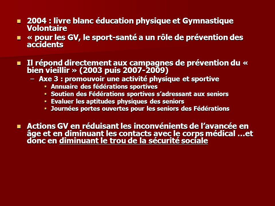 2004 : livre blanc éducation physique et Gymnastique Volontaire