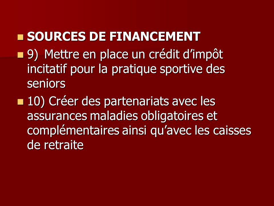 SOURCES DE FINANCEMENT