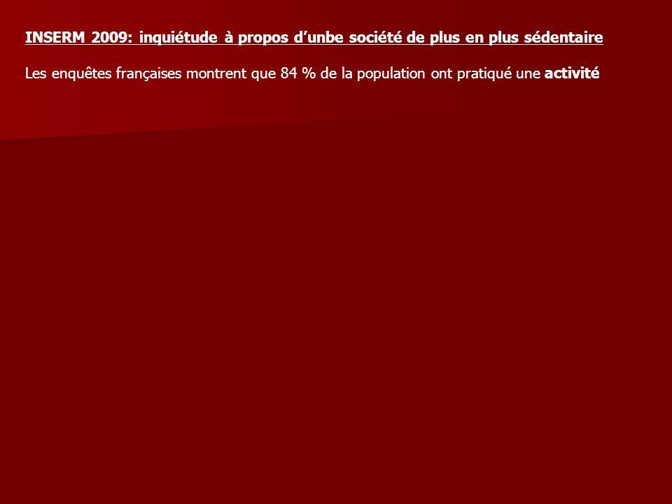 INSERM 2009: inquiétude à propos d'unbe société de plus en plus sédentaire