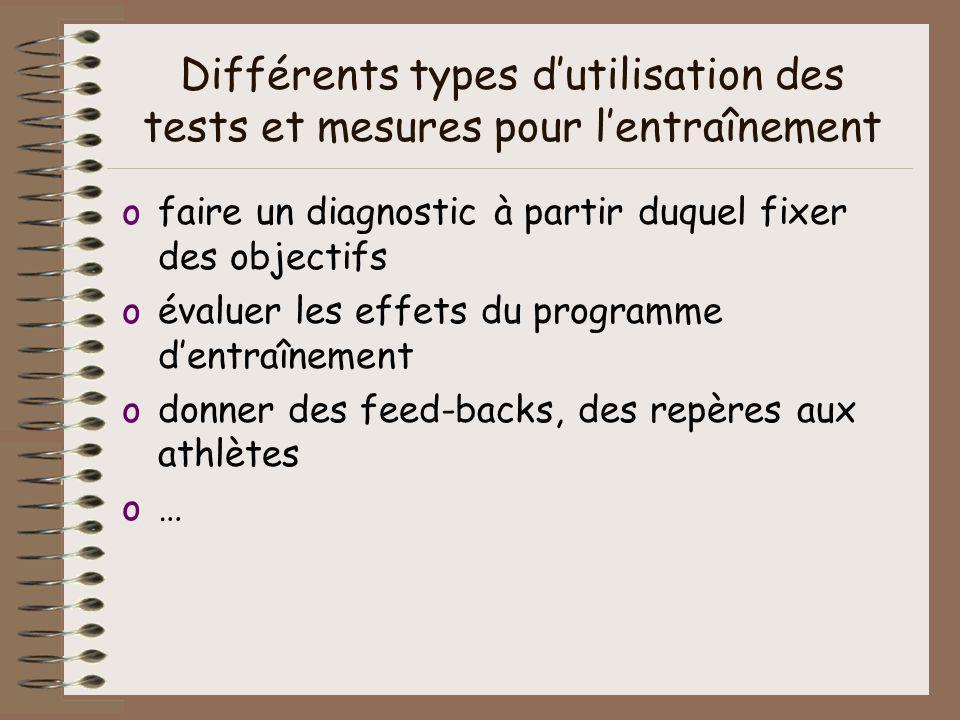 Différents types d'utilisation des tests et mesures pour l'entraînement