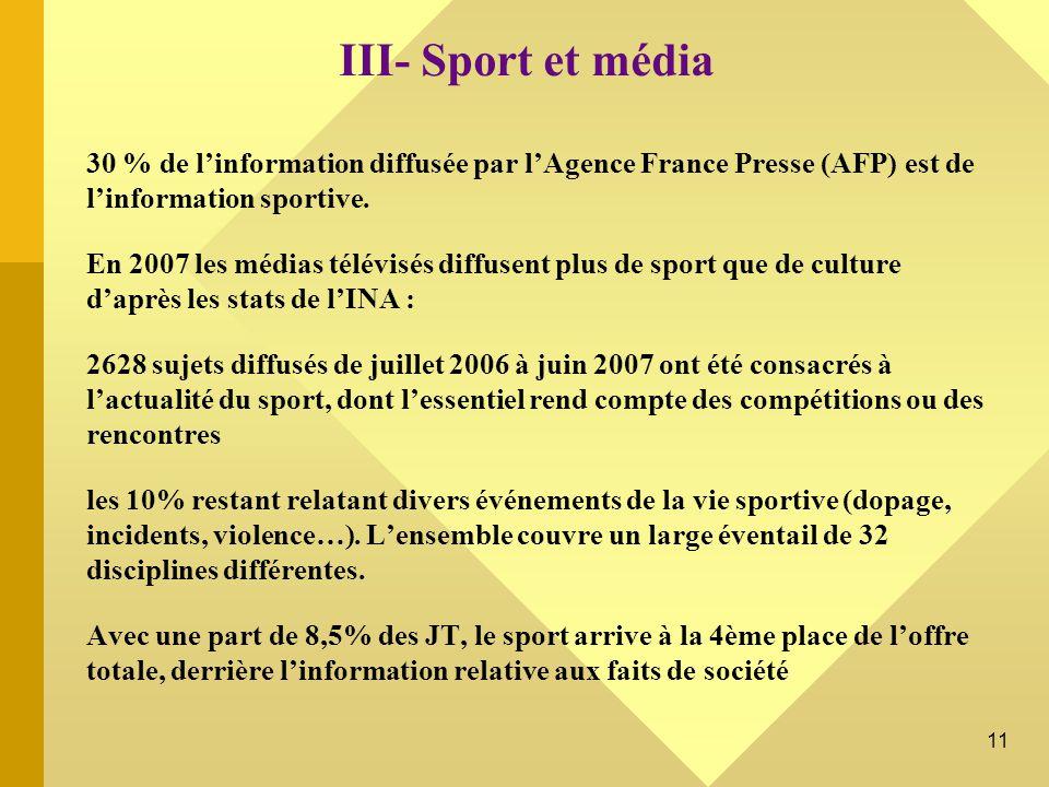 III- Sport et média 30 % de l'information diffusée par l'Agence France Presse (AFP) est de l'information sportive.