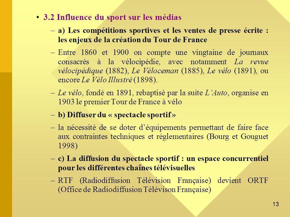 3.2 Influence du sport sur les médias