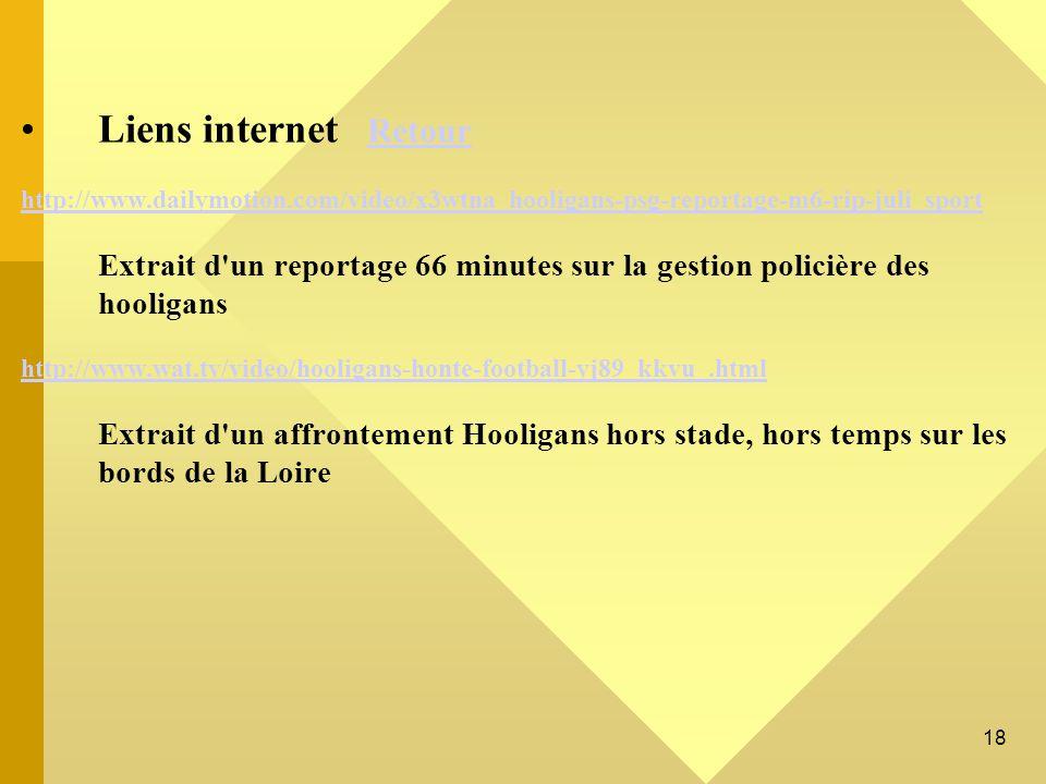 Liens internet Retour http://www.dailymotion.com/video/x3wtna_hooligans-psg-reportage-m6-rip-juli_sport.